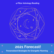 2021 Astrology Forecast